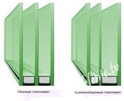 Обычный и шумоизоляционный стеклопакет в разрезе